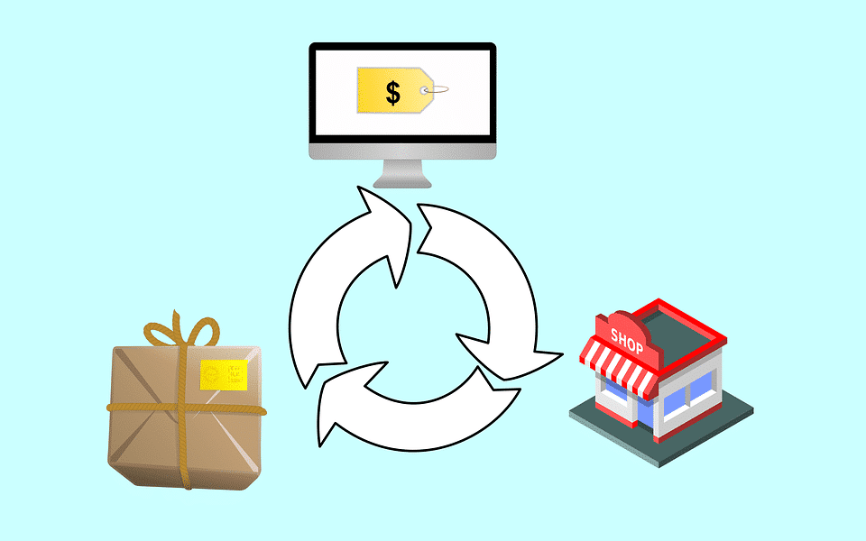 omnichannel pos and omnichannel supply chain