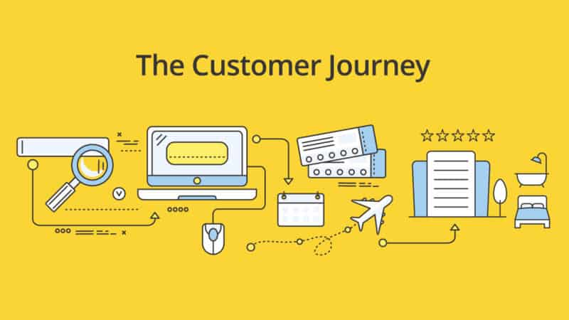 Benefits of Creating a Customer-Journey Map
