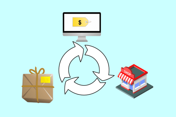 omnichannel management